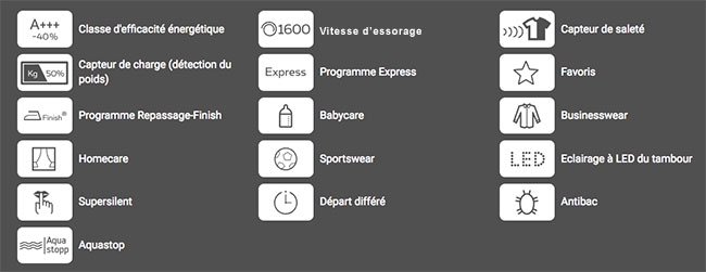 Lave-linge Schulthess Spirit 530 - Programmes