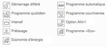 ZUG Adora 60 Ni - Programmes de lavage