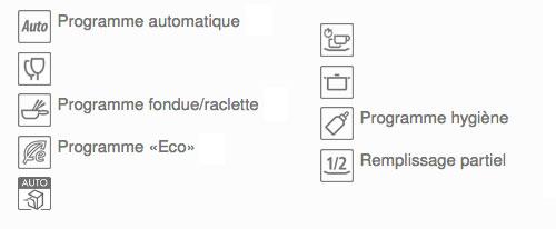 Zug - Liste des programme